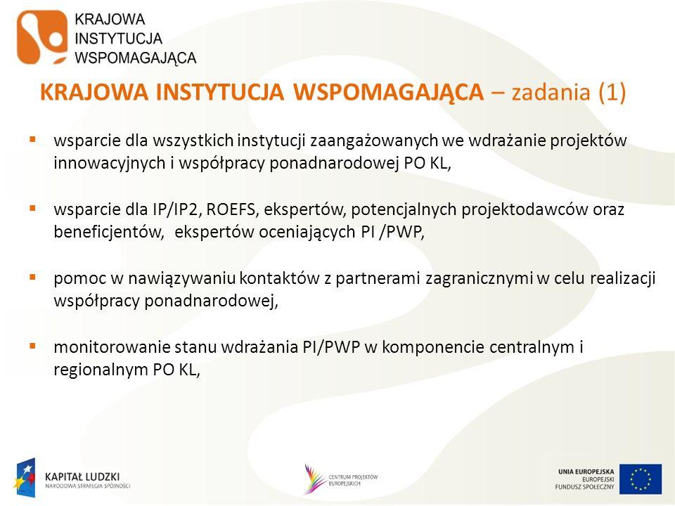 KRAJOWA INSTYTUCJA WSPOMAGAJĄCA – zadania (1) wsparcie dla wszystkich instytucji zaangażowanych we wdrażanie projektów innowacyjnych i współpracy pona