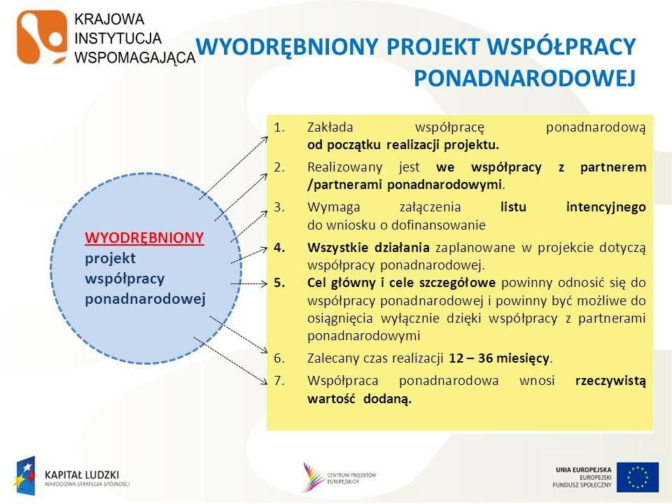 WYODRĘBNIONY PROJEKT WSPÓŁPRACY PONADNARODOWEJ 1.Zakłada współpracę ponadnarodową od początku realizacji projektu. 2.Realizowany jest we współpracy z