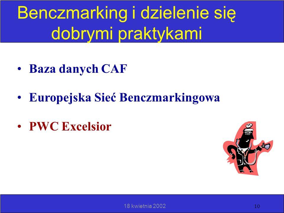 18 kwietnia 20029 Wzorce do naśladowania /Liderzy Wybrane przykłady dobrych praktyk: Służba zdrowia – CEART - Włochy Czeskie szpitale Centrum w Jellin