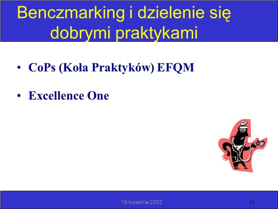 18 kwietnia 200210 Benczmarking i dzielenie się dobrymi praktykami Baza danych CAF Europejska Sieć Benczmarkingowa PWC Excelsior