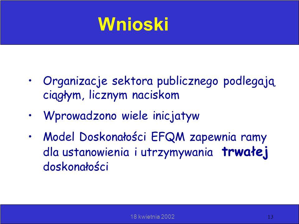 18 kwietnia 200212 System Nagród EFQM i jego związek z Modelem Doskonałości EFQM ENJ Wyróżnienie za Osiągnięcia Wyróżnienie za Zaangażowanie Oparta na
