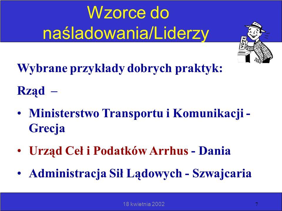 18 kwietnia 20026 INICJATYWY Procesy Pracownicy Klienci Społeczeństwo Polityka i strategia Partnerstwo i zasoby Pracownic y Przywództwo Kluczowe wynik