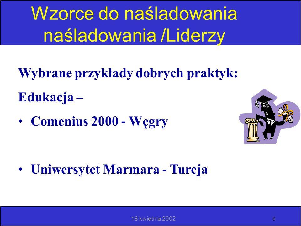 18 kwietnia 20027 Wzorce do naśladowania/Liderzy Wybrane przykłady dobrych praktyk: Rząd – Ministerstwo Transportu i Komunikacji - Grecja Urząd Ceł i