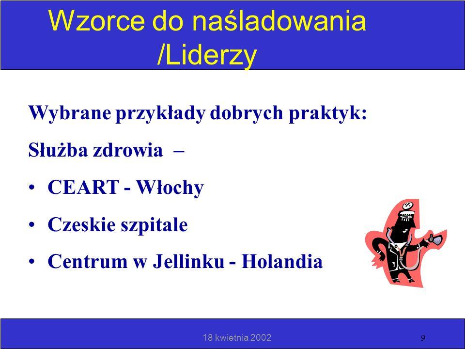 18 kwietnia 20028 Wzorce do naśladowania naśladowania /Liderzy Wybrane przykłady dobrych praktyk: Edukacja – Comenius 2000 - Węgry Uniwersytet Marmara