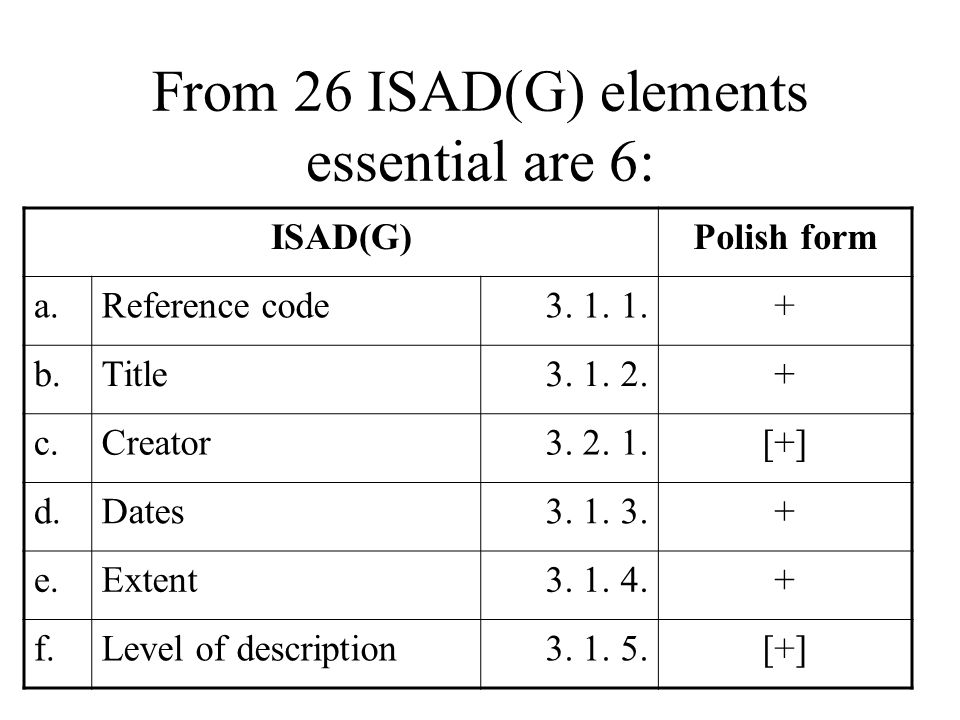 From 26 ISAD(G) elements essential are 6: ISAD(G)Polish form a.Reference code3. 1. 1.+ b.Title3. 1. 2.+ c.Creator3. 2. 1.[+] d.Dates3. 1. 3.+ e.Extent