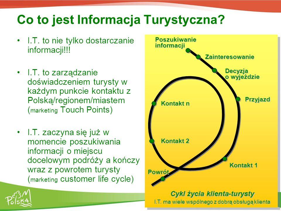 Nie ma monopolu na I.T., każdy może okazać się informatorem Każdy punkt kontaktu wywołuje wrażenia i emocje (dobre lub złe), które składają się obraz marki Polska lub marki lokalnej w oczach turysty Kto udziela informacji turystycznej.