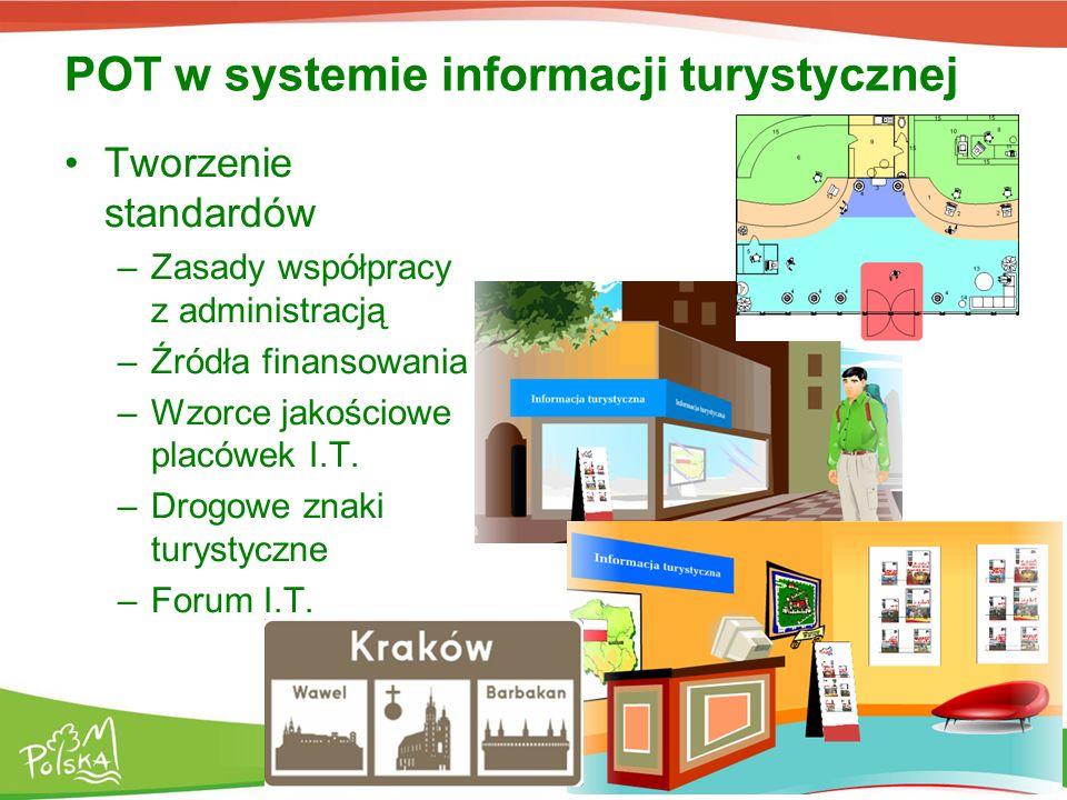 Rola POT w systemie informacji turystycznej Wskazywanie dobrych wzorców –Kreowanie konkurencyjności na rynku centrów I.T.