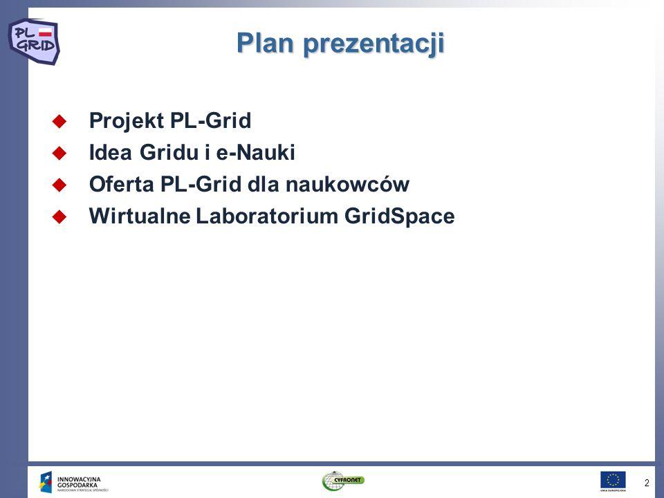 Plan prezentacji Projekt PL-Grid Idea Gridu i e-Nauki Oferta PL-Grid dla naukowców Wirtualne Laboratorium GridSpace 2