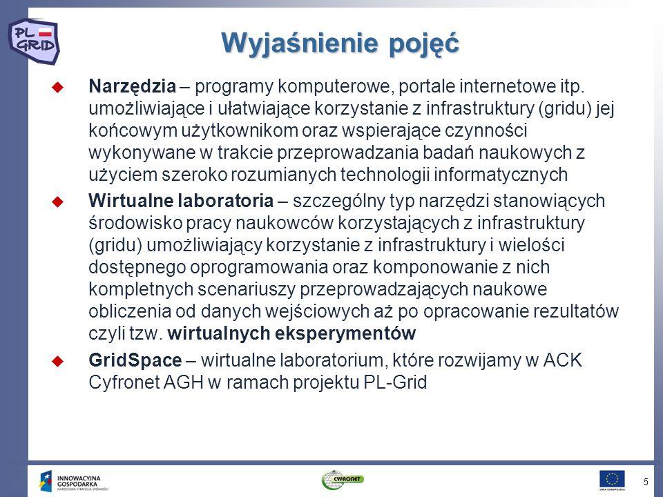Wyjaśnienie pojęć Narzędzia – programy komputerowe, portale internetowe itp. umożliwiające i ułatwiające korzystanie z infrastruktury (gridu) jej końc