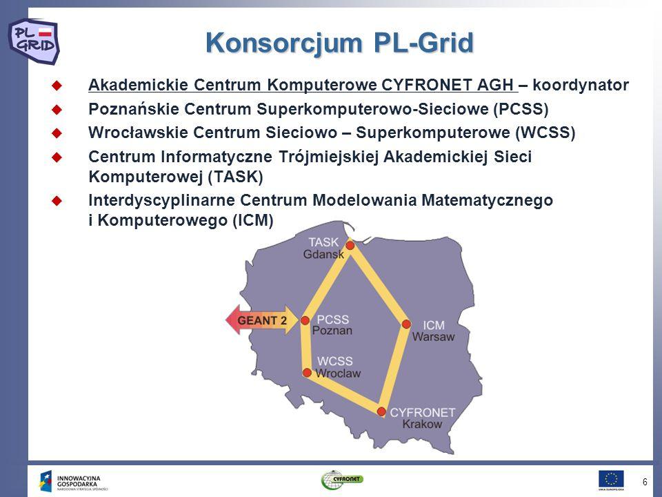 Konsorcjum PL-Grid Akademickie Centrum Komputerowe CYFRONET AGH – koordynator Poznańskie Centrum Superkomputerowo-Sieciowe (PCSS) Wrocławskie Centrum