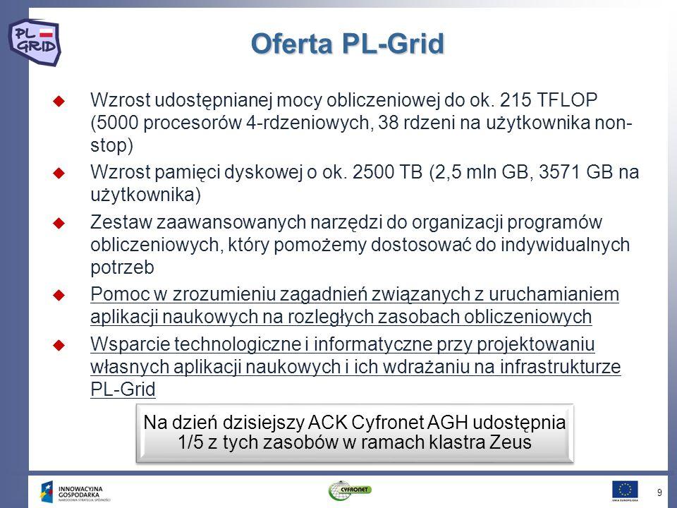 Oferta PL-Grid Wzrost udostępnianej mocy obliczeniowej do ok. 215 TFLOP (5000 procesorów 4-rdzeniowych, 38 rdzeni na użytkownika non- stop) Wzrost pam