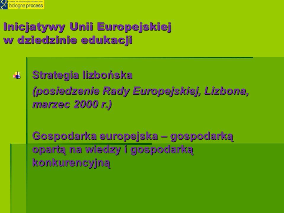 Strategia lizbońska (posiedzenie Rady Europejskiej, Lizbona, marzec 2000 r.) Gospodarka europejska – gospodarką opartą na wiedzy i gospodarką konkuren