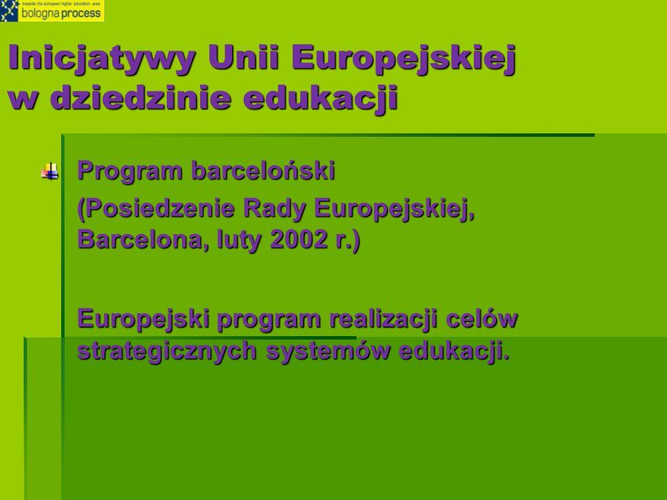 Inicjatywy Unii Europejskiej w dziedzinie edukacji Program barceloński (Posiedzenie Rady Europejskiej, Barcelona, luty 2002 r.) Europejski program rea