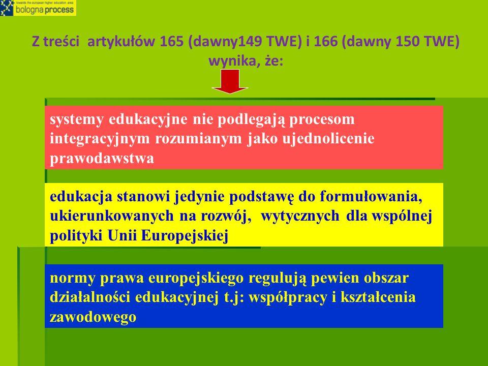 Z treści artykułów 165 (dawny149 TWE) i 166 (dawny 150 TWE) wynika, że: systemy edukacyjne nie podlegają procesom integracyjnym rozumianym jako ujedno