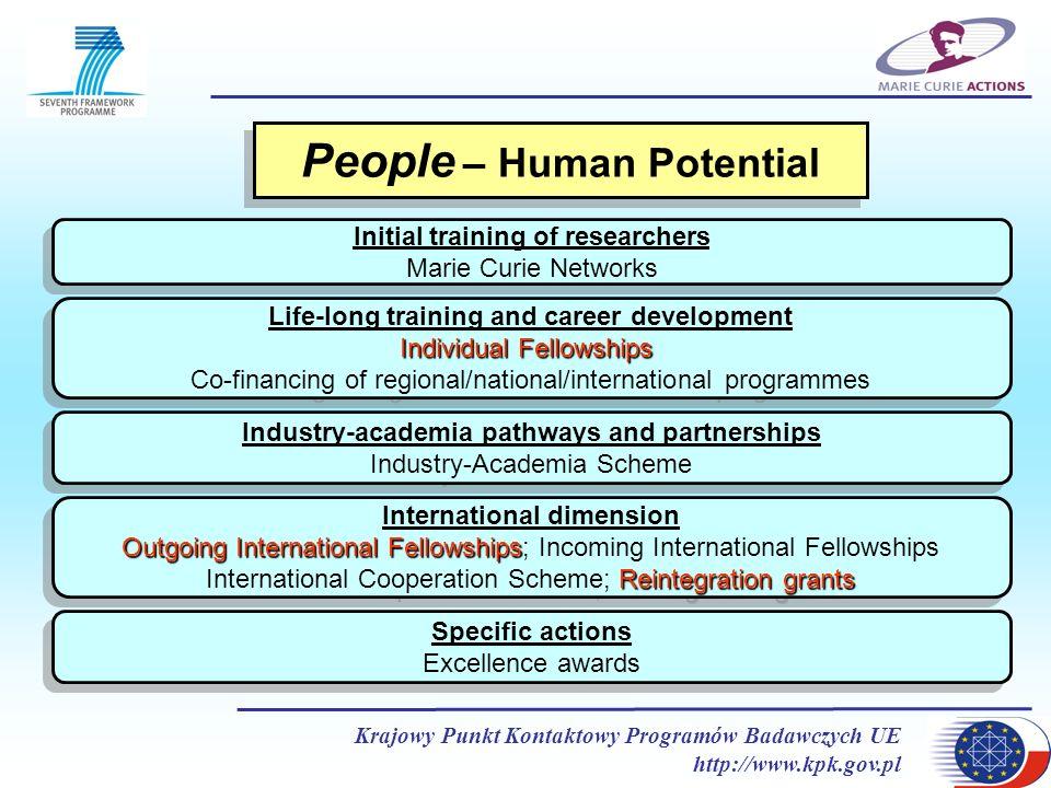 Krajowy Punkt Kontaktowy Programów Badawczych UE http://www.kpk.gov.pl Initial training of researchers Marie Curie Networks Initial training of resear