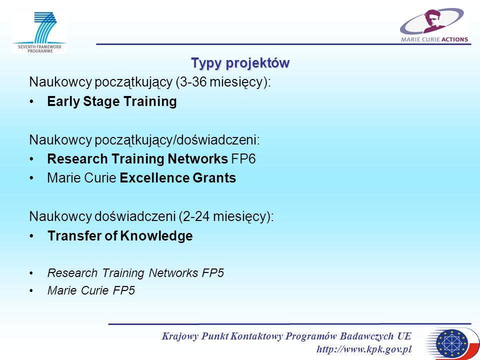 Krajowy Punkt Kontaktowy Programów Badawczych UE http://www.kpk.gov.pl Typy projektów Naukowcy początkujący (3-36 miesięcy): Early Stage Training Nauk