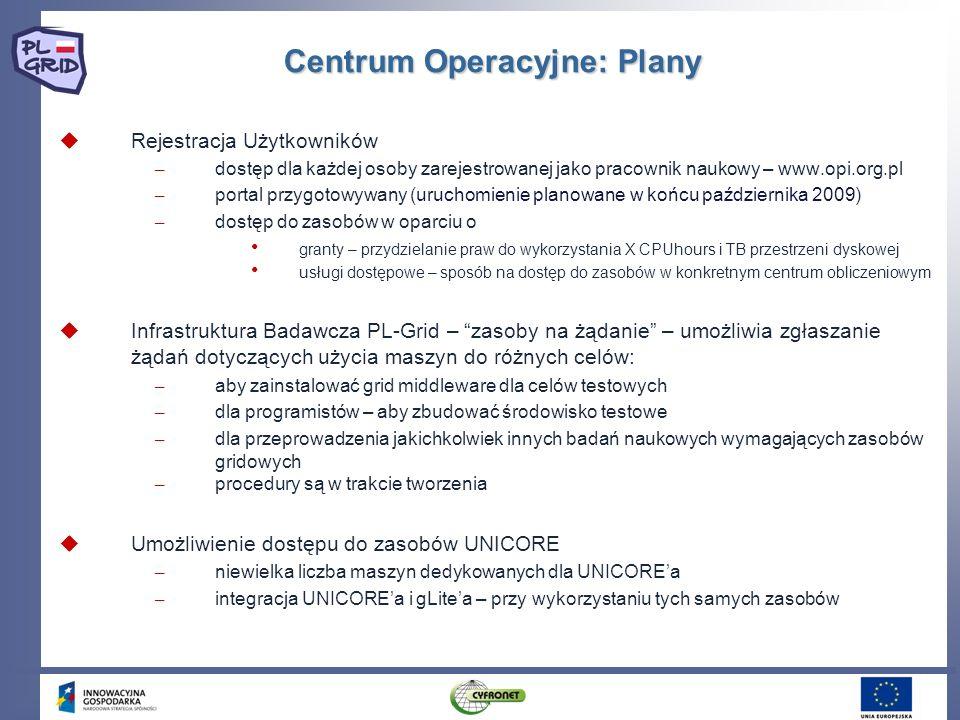 Centrum Operacyjne: Plany Rejestracja Użytkowników – dostęp dla każdej osoby zarejestrowanej jako pracownik naukowy – www.opi.org.pl – portal przygoto