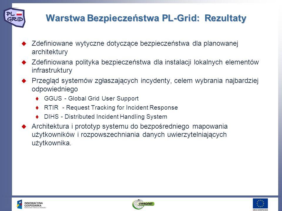 Warstwa Bezpieczeństwa PL-Grid: Rezultaty Warstwa Bezpieczeństwa PL-Grid: Rezultaty Zdefiniowane wytyczne dotyczące bezpieczeństwa dla planowanej arch