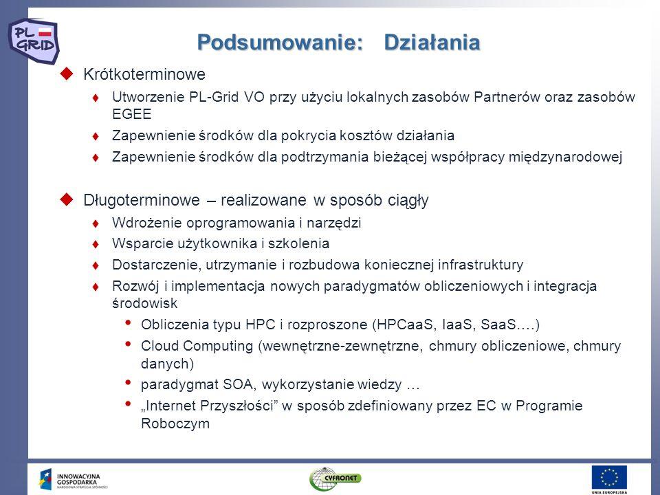 Podsumowanie: Działania Krótkoterminowe Utworzenie PL-Grid VO przy użyciu lokalnych zasobów Partnerów oraz zasobów EGEE Zapewnienie środków dla pokryc
