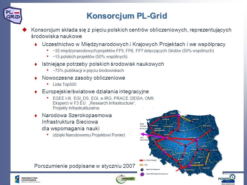 Konsorcjum składa się z pięciu polskich centrów obliczeniowych, reprezentujących środowiska naukowe Uczestnictwo w Międzynarodowych i Krajowych Projek
