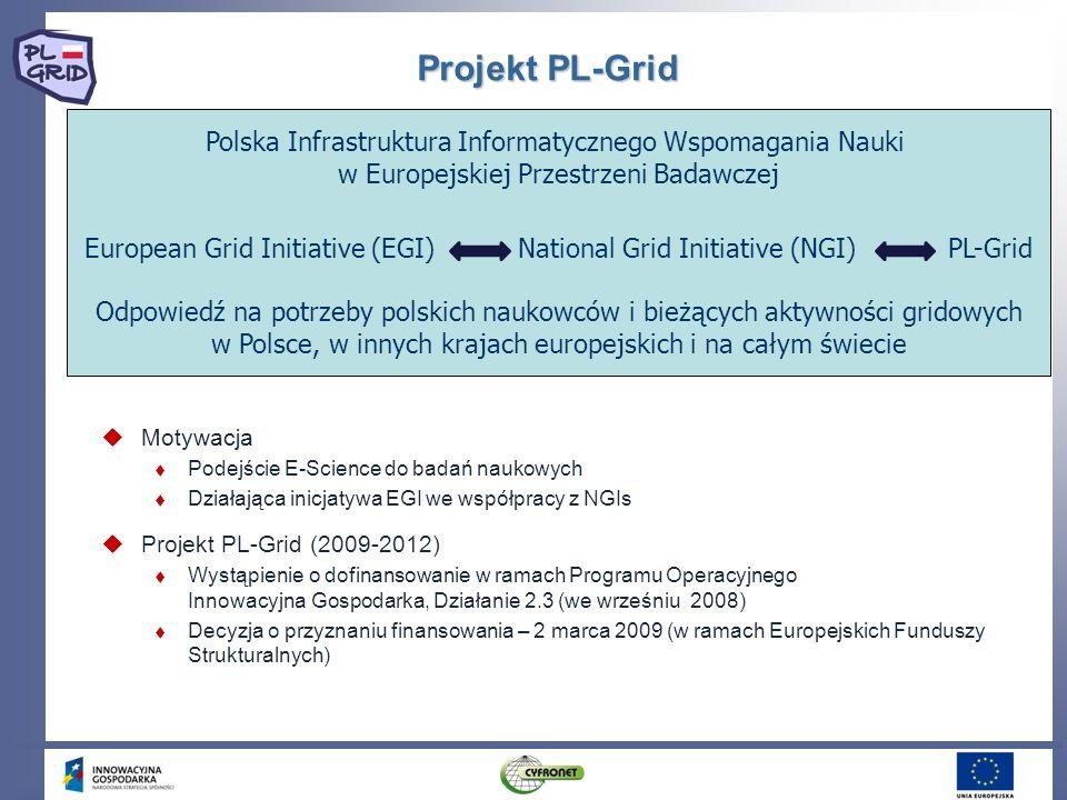 Projekt PL-Grid Motywacja Podejście E-Science do badań naukowych Działająca inicjatywa EGI we współpracy z NGIs Projekt PL-Grid (2009-2012) Wystąpieni