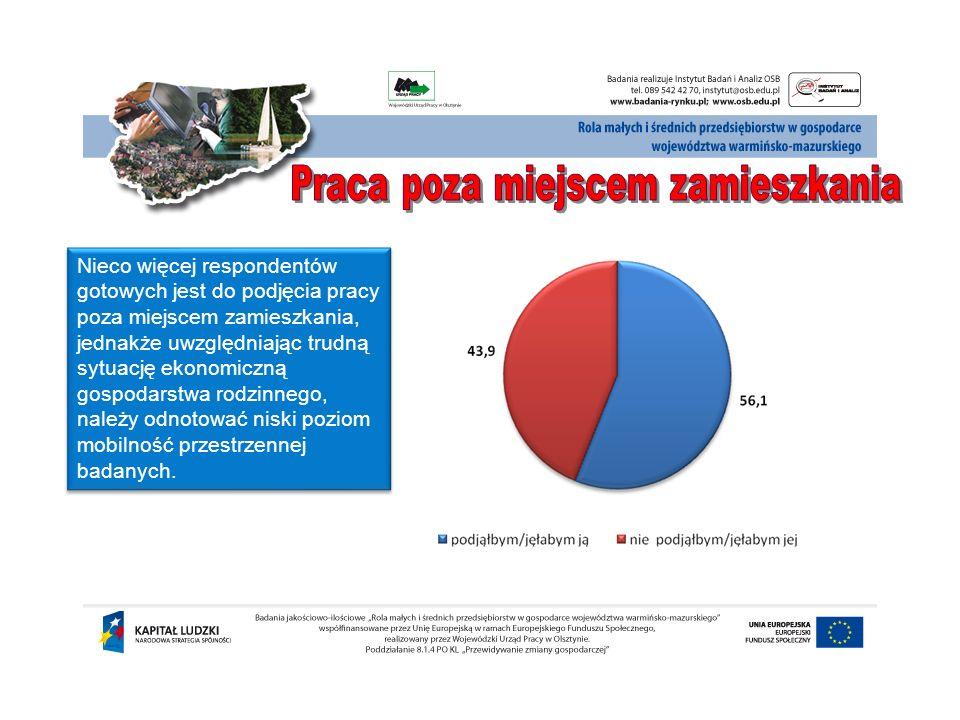 Niski poziom mobilności przestrzennej dotyczy także wyjazdu zagranicznego, większość respondentów stwierdziła, że nie rozważali opuszczenia kraju, w związku z poszukiwaniem zatrudnienia.