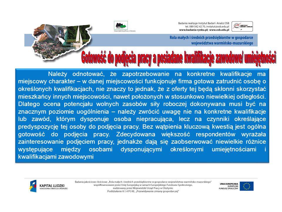 Okazuje się, że osoby posiadające doświadczenie w pracach drogowych i transportowych są najmniej skłonne do podjęcia zaproponowanego zatrudnienia, natomiast wszyscy którzy mają doświadczenie w usługach doradczych/ tłumaczeniach wyrazili zainteresowanie natychmiastowym podjęciem pracy