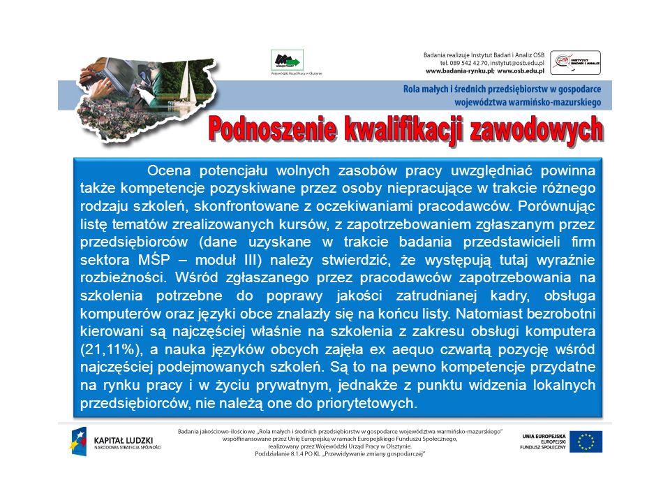 Ocena potencjału wolnych zasobów pracy uwzględniać powinna także kompetencje pozyskiwane przez osoby niepracujące w trakcie różnego rodzaju szkoleń, s