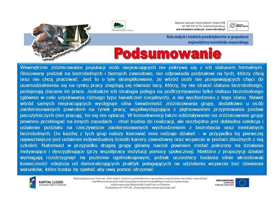 Należy stwierdzić, że w regionie warmińsko-mazurskim wolne zasoby siły roboczej charakteryzują się przede wszystkim niskim poziomem wykształcenia oraz kwalifikacji zawodowych.