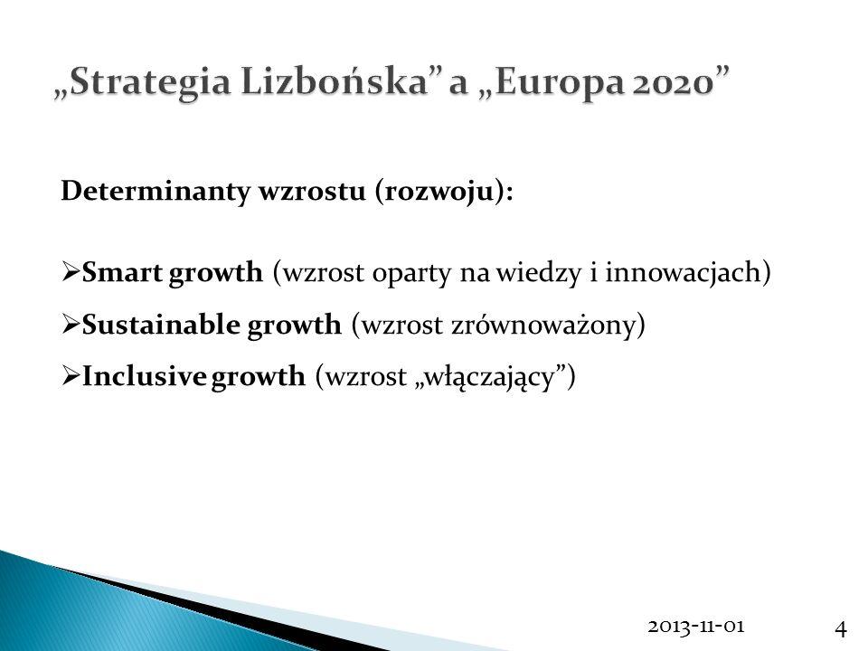 2013-11-014 Determinanty wzrostu (rozwoju): Smart growth (wzrost oparty na wiedzy i innowacjach) Sustainable growth (wzrost zrównoważony) Inclusive gr