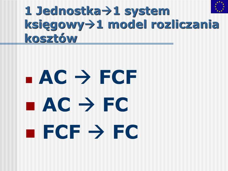 1 Jednostka 1 system księgowy 1 model rozliczania kosztów AC FCF AC FC FCF FC