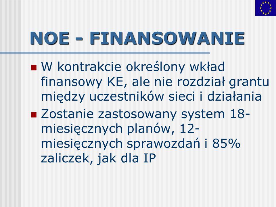 NOE - FINANSOWANIE W kontrakcie określony wkład finansowy KE, ale nie rozdział grantu między uczestników sieci i działania Zostanie zastosowany system