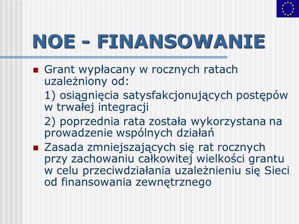 NOE - FINANSOWANIE Grant wypłacany w rocznych ratach uzależniony od: 1) osiągnięcia satysfakcjonujących postępów w trwałej integracji 2) poprzednia ra