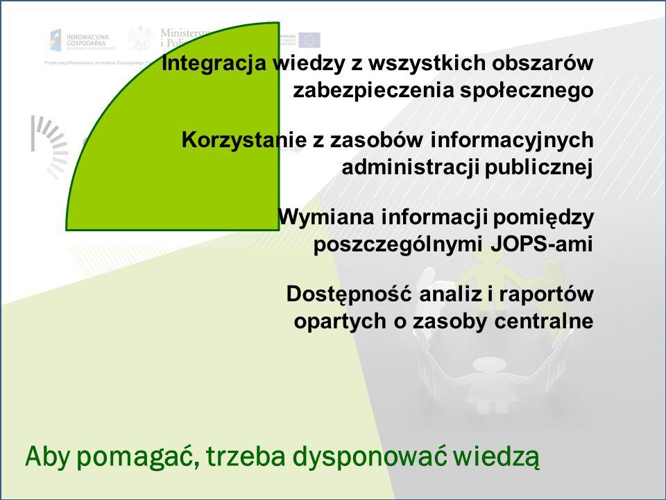 Aby pomagać, trzeba dysponować wiedzą Integracja wiedzy z wszystkich obszarów zabezpieczenia społecznego Korzystanie z zasobów informacyjnych administ