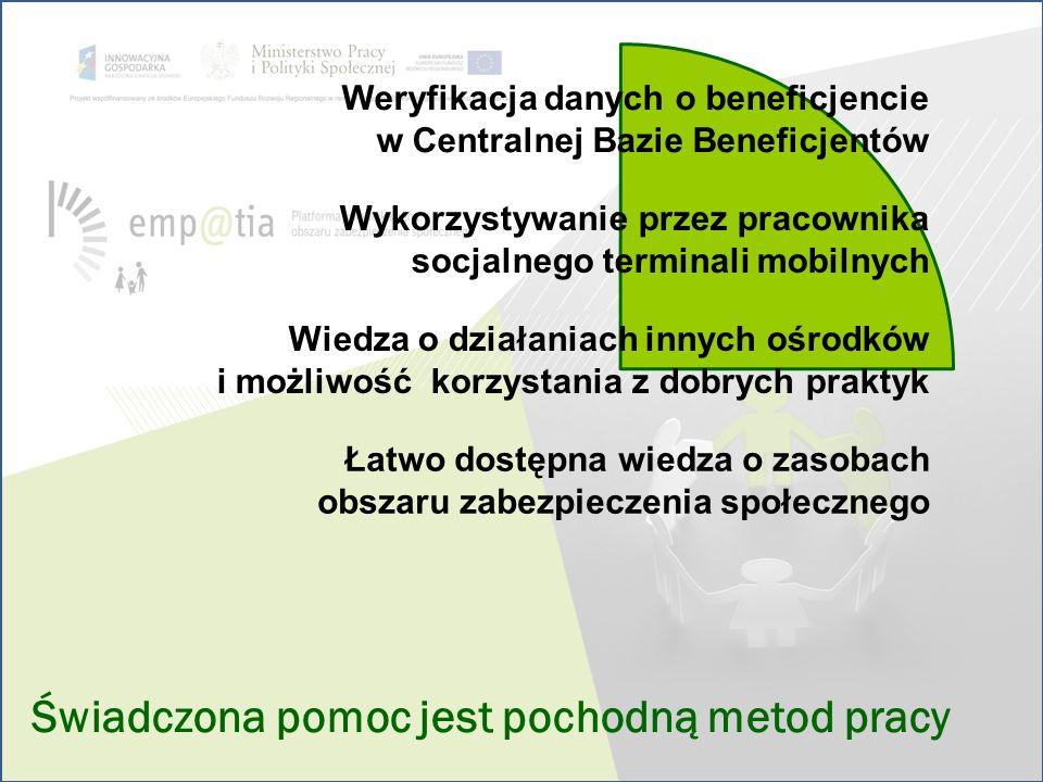 Świadczona pomoc jest pochodną metod pracy Weryfikacja danych o beneficjencie w Centralnej Bazie Beneficjentów Wykorzystywanie przez pracownika socjal