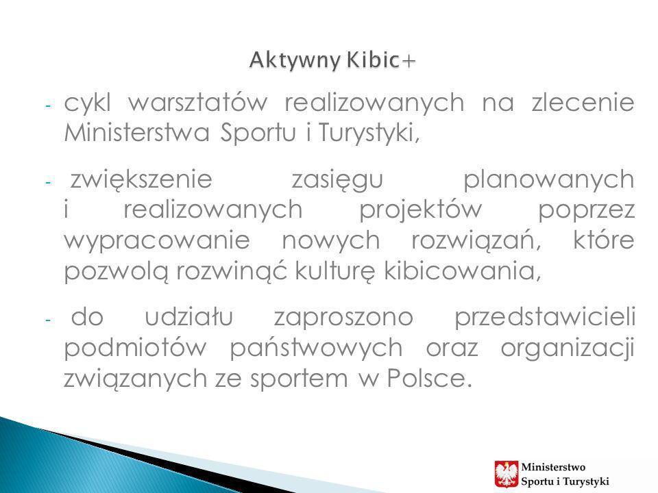 - cykl warsztatów realizowanych na zlecenie Ministerstwa Sportu i Turystyki, - zwiększenie zasięgu planowanych i realizowanych projektów poprzez wypracowanie nowych rozwiązań, które pozwolą rozwinąć kulturę kibicowania, - do udziału zaproszono przedstawicieli podmiotów państwowych oraz organizacji związanych ze sportem w Polsce.