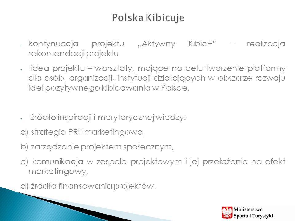 - kontynuacja projektu Aktywny Kibic+ – realizacja rekomendacji projektu - idea projektu – warsztaty, mające na celu tworzenie platformy dla osób, organizacji, instytucji działających w obszarze rozwoju idei pozytywnego kibicowania w Polsce, - źródło inspiracji i merytorycznej wiedzy: a) strategia PR i marketingowa, b) zarządzanie projektem społecznym, c) komunikacja w zespole projektowym i jej przełożenie na efekt marketingowy, d) źródła finansowania projektów.