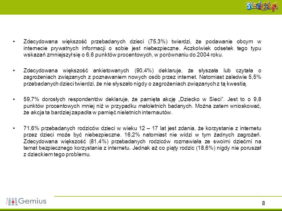 59 Czy Pana/Pani dziecko/dzieci korzysta/ją z komunikatorów lub czatów Źródło: gemiusReport, styczeń 2006