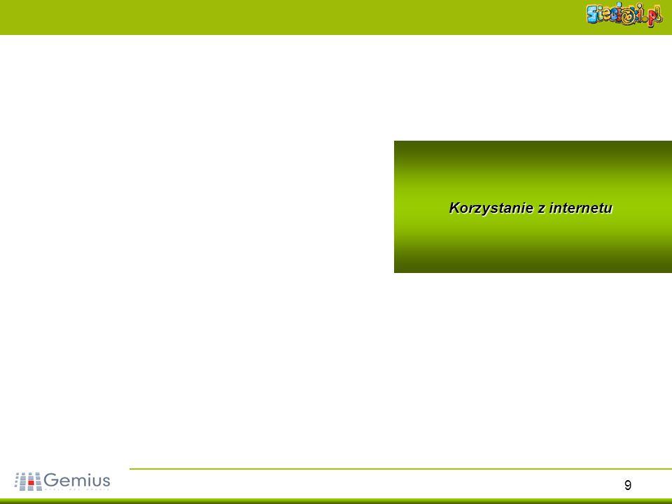 50 Czy słyszałeś/łaś o internetowym projekcie Sieciaki? Źródło: gemiusReport, styczeń 2006