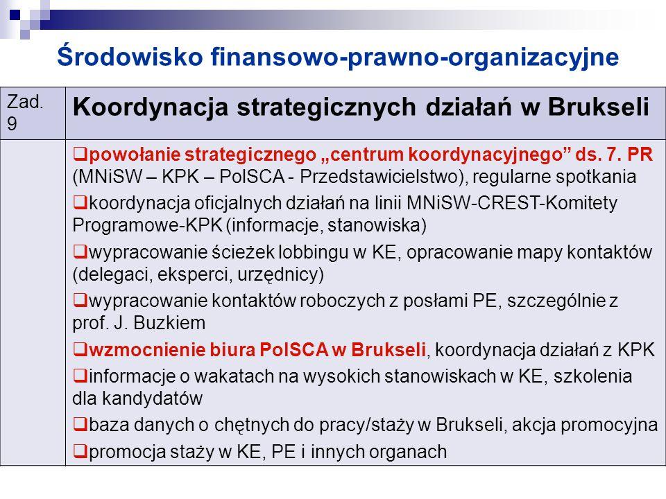 Środowisko finansowo-prawno-organizacyjne Zad. 9 Koordynacja strategicznych działań w Brukseli powołanie strategicznego centrum koordynacyjnego ds. 7.
