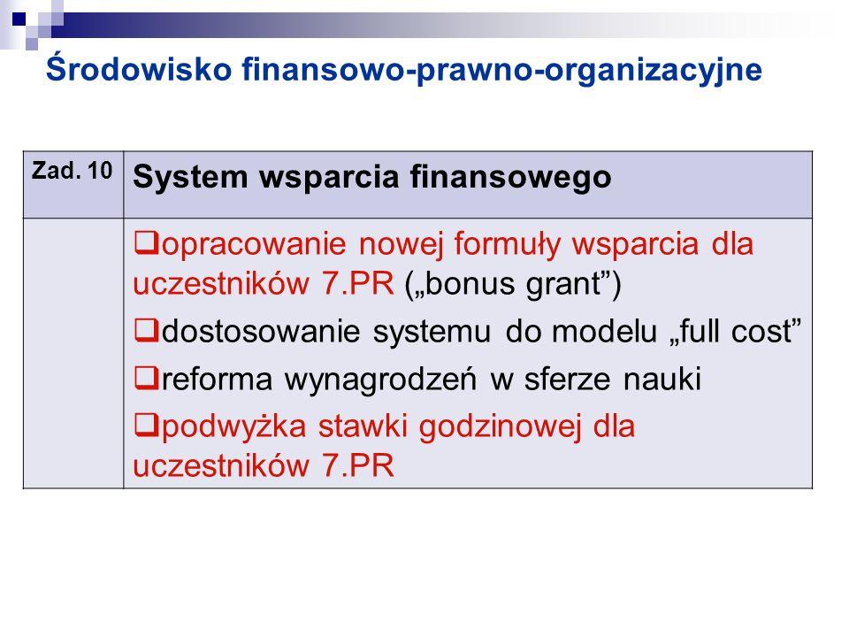 Środowisko finansowo-prawno-organizacyjne Zad. 10 System wsparcia finansowego opracowanie nowej formuły wsparcia dla uczestników 7.PR (bonus grant) do