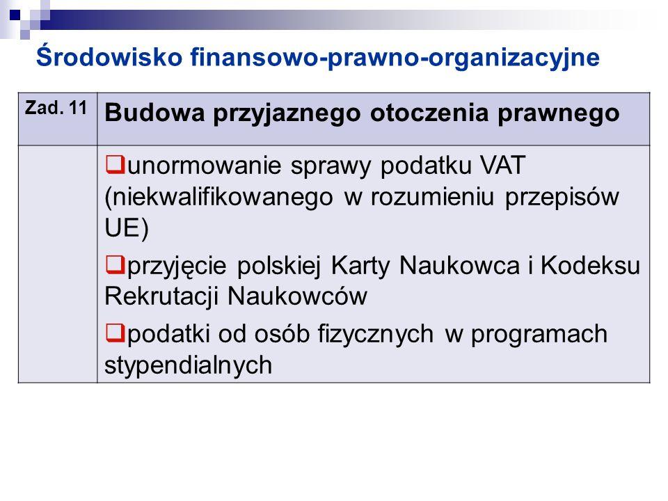 Środowisko finansowo-prawno-organizacyjne Zad. 11 Budowa przyjaznego otoczenia prawnego unormowanie sprawy podatku VAT (niekwalifikowanego w rozumieni