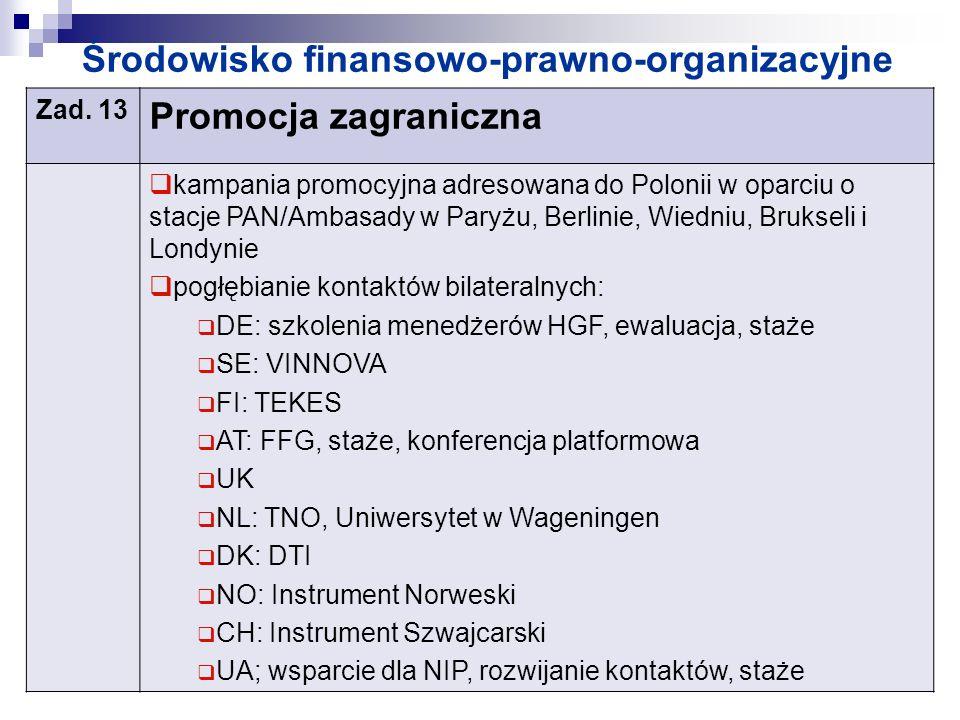 Środowisko finansowo-prawno-organizacyjne Zad. 13 Promocja zagraniczna kampania promocyjna adresowana do Polonii w oparciu o stacje PAN/Ambasady w Par