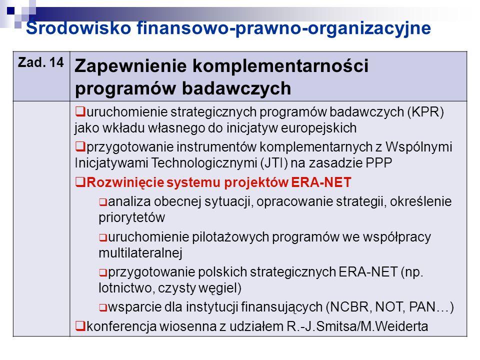 Środowisko finansowo-prawno-organizacyjne Zad. 14 Zapewnienie komplementarności programów badawczych uruchomienie strategicznych programów badawczych