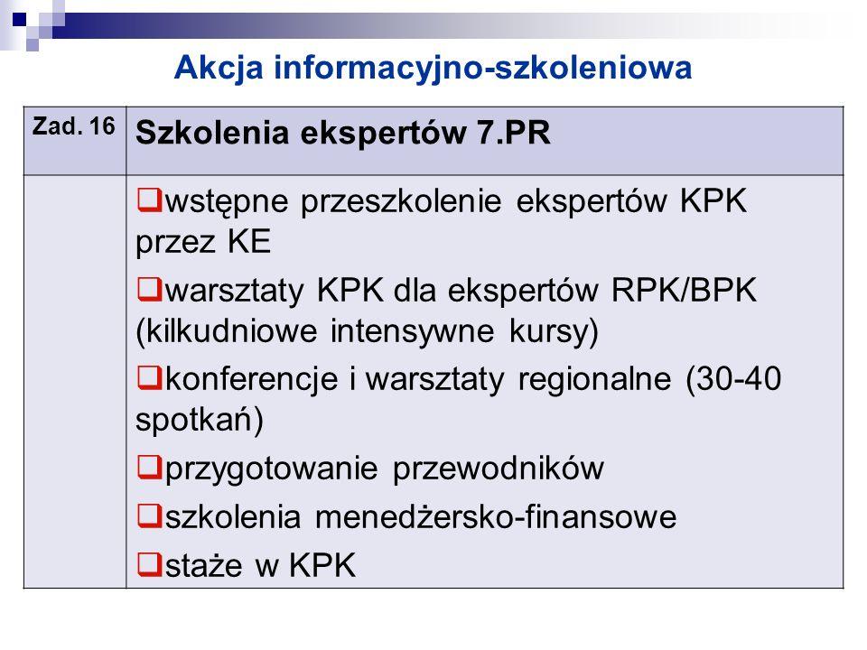 Akcja informacyjno-szkoleniowa Zad. 16 Szkolenia ekspertów 7.PR wstępne przeszkolenie ekspertów KPK przez KE warsztaty KPK dla ekspertów RPK/BPK (kilk