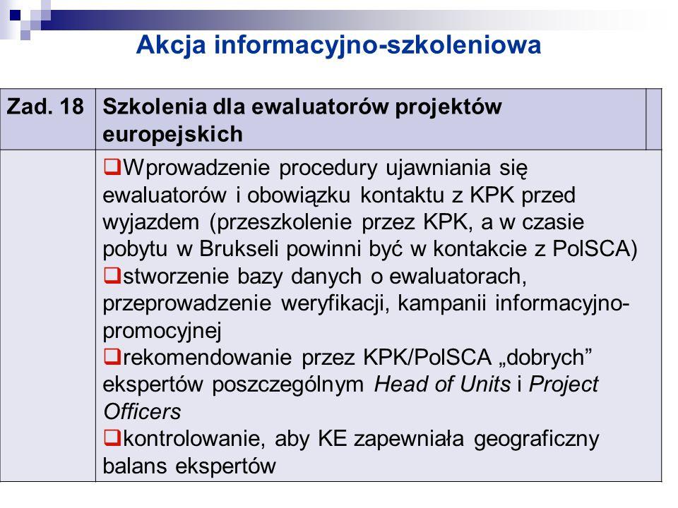 Akcja informacyjno-szkoleniowa Zad. 18Szkolenia dla ewaluatorów projektów europejskich Wprowadzenie procedury ujawniania się ewaluatorów i obowiązku k