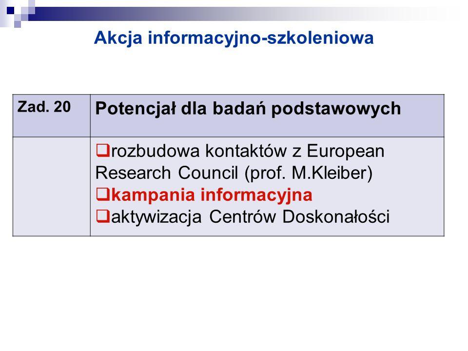 Akcja informacyjno-szkoleniowa Zad. 20 Potencjał dla badań podstawowych rozbudowa kontaktów z European Research Council (prof. M.Kleiber) kampania inf