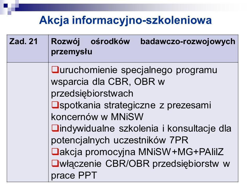 Akcja informacyjno-szkoleniowa Zad. 21Rozwój ośrodków badawczo-rozwojowych przemysłu uruchomienie specjalnego programu wsparcia dla CBR, OBR w przedsi