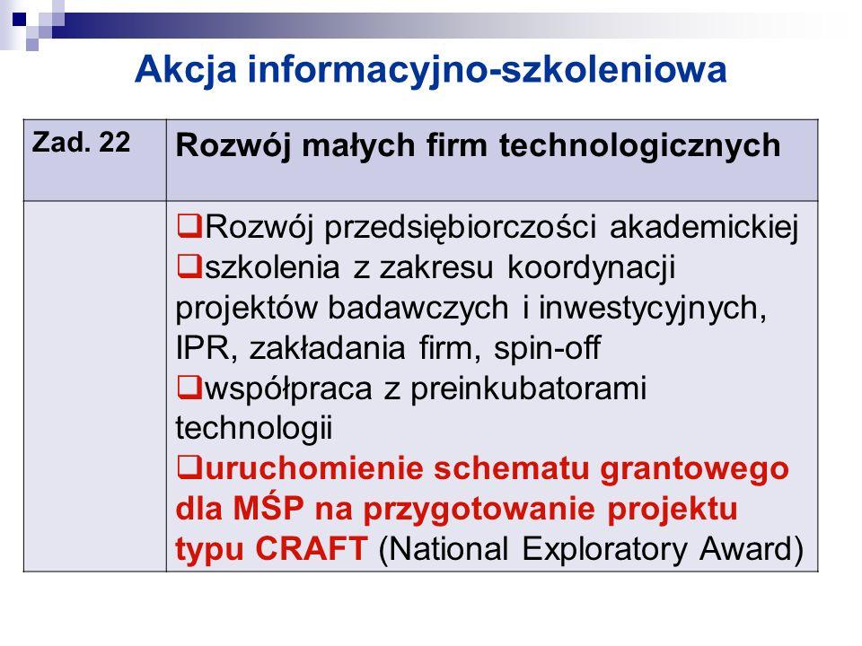 Akcja informacyjno-szkoleniowa Zad. 22 Rozwój małych firm technologicznych Rozwój przedsiębiorczości akademickiej szkolenia z zakresu koordynacji proj