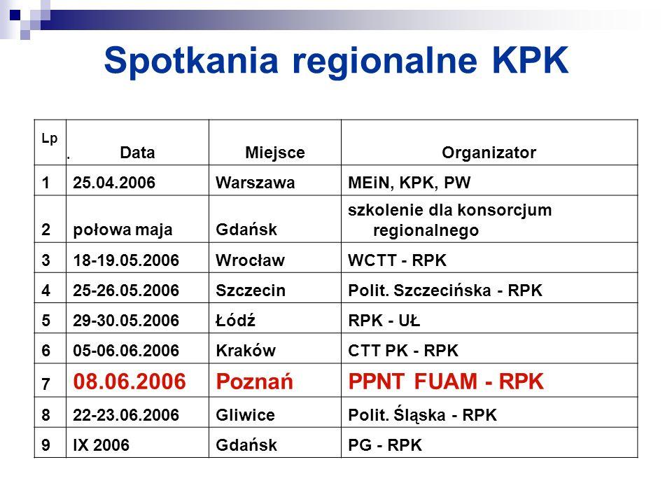 Spotkania regionalne KPK Lp. DataMiejsceOrganizator 125.04.2006WarszawaMEiN, KPK, PW 2połowa majaGdańsk szkolenie dla konsorcjum regionalnego 318-19.0